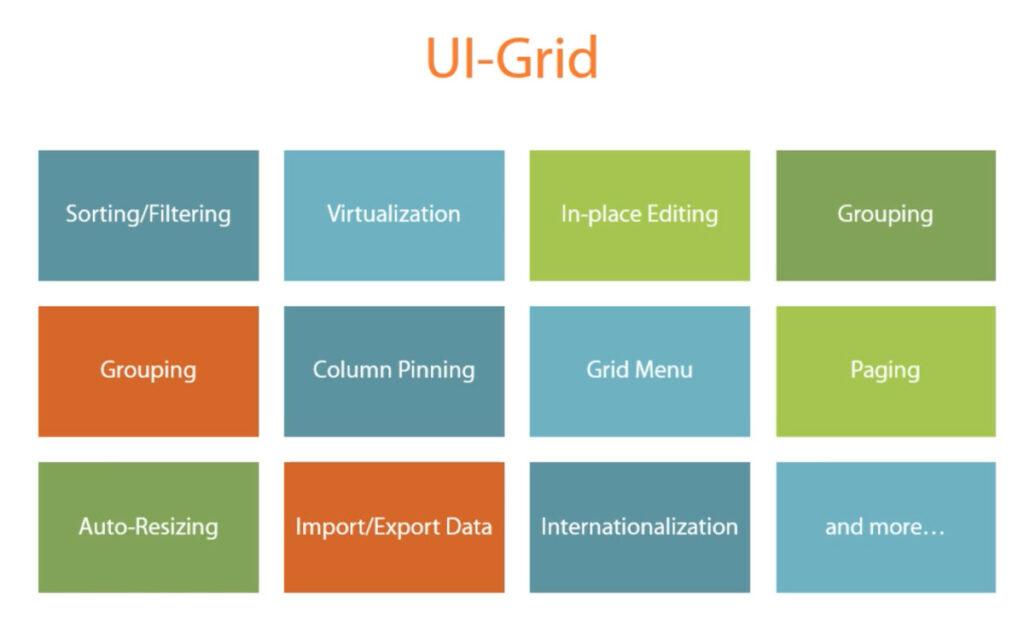ui-grid-modules